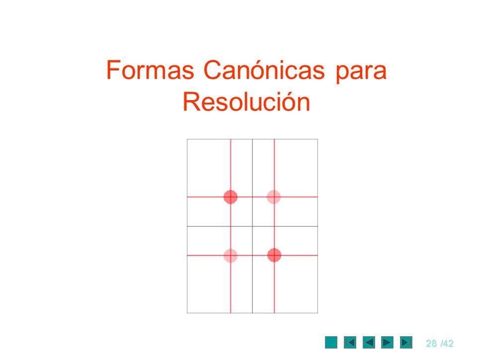 Formas Canónicas para Resolución