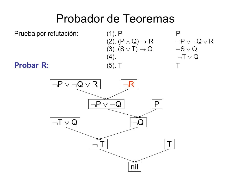 Probador de Teoremas Probar R: (5). T T P  Q  R R P  Q P