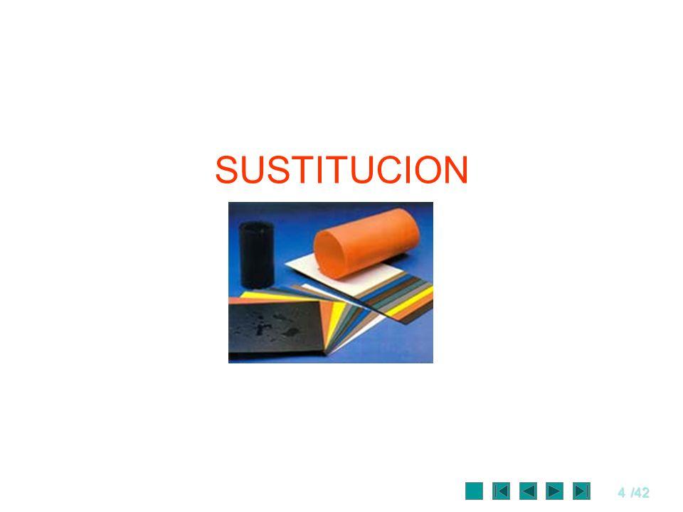 SUSTITUCION