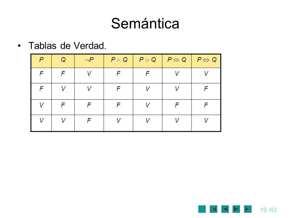Semántica Tablas de Verdad. P Q P P  Q P  Q P  Q P  Q F V
