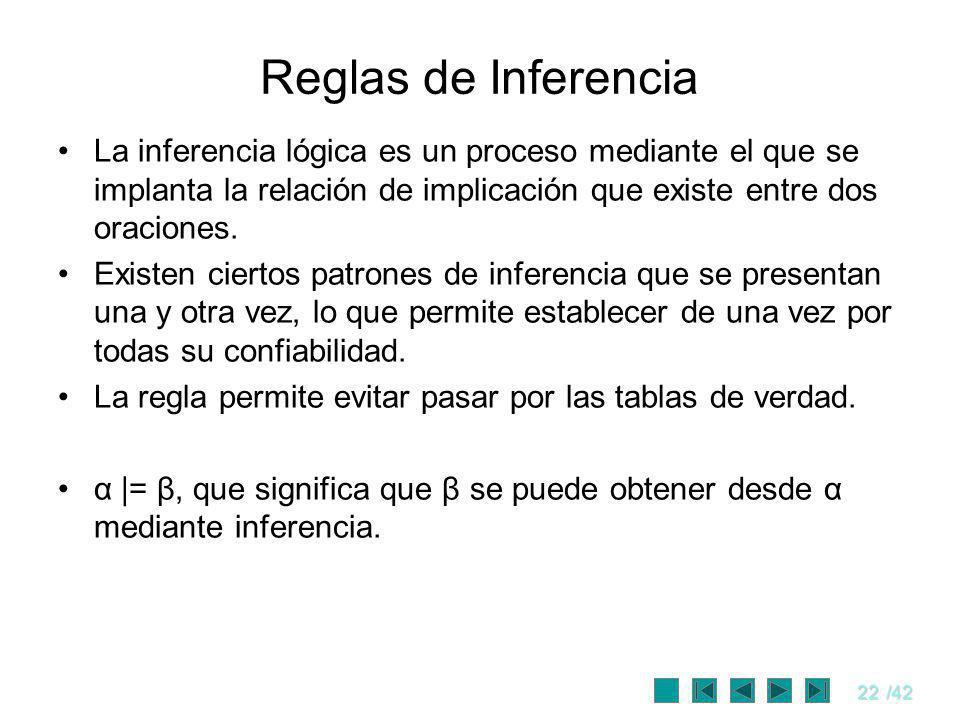 Reglas de InferenciaLa inferencia lógica es un proceso mediante el que se implanta la relación de implicación que existe entre dos oraciones.