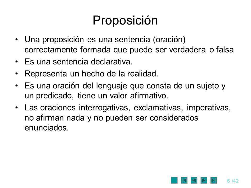 Proposición Una proposición es una sentencia (oración) correctamente formada que puede ser verdadera o falsa.