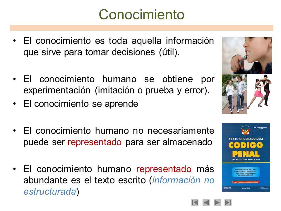 ConocimientoEl conocimiento es toda aquella información que sirve para tomar decisiones (útil).
