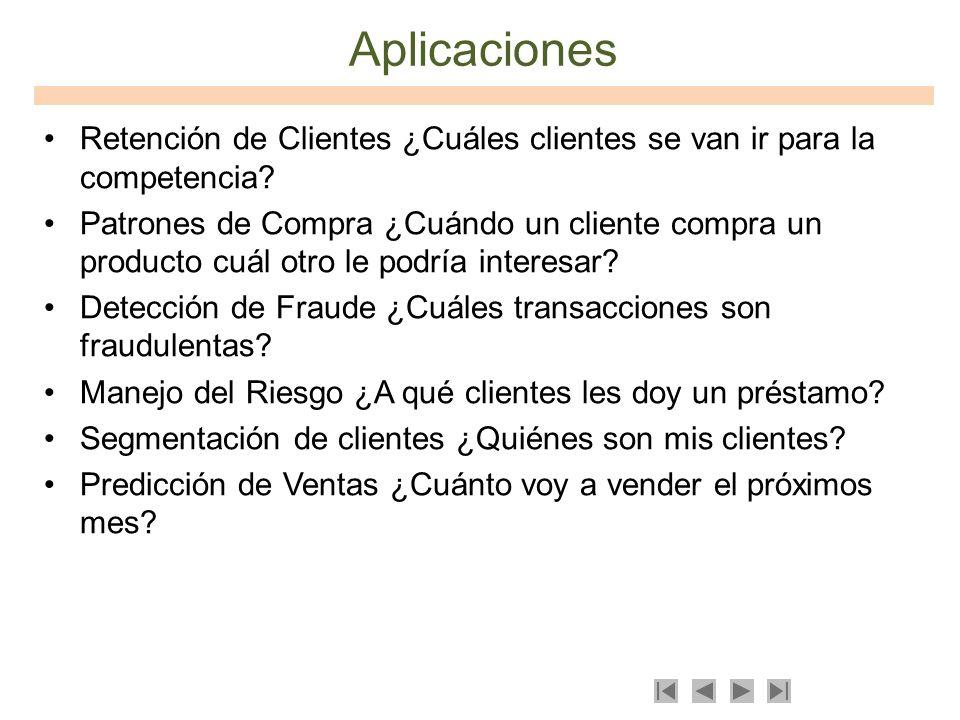 Aplicaciones Retención de Clientes ¿Cuáles clientes se van ir para la competencia