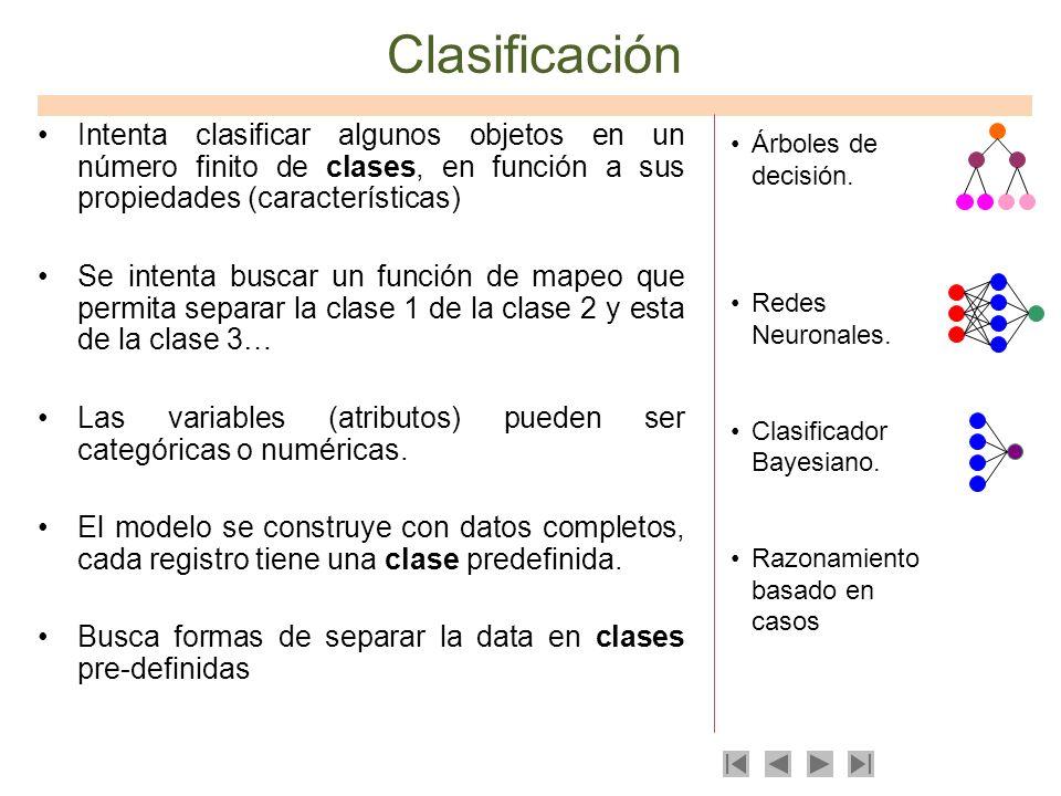 ClasificaciónIntenta clasificar algunos objetos en un número finito de clases, en función a sus propiedades (características)