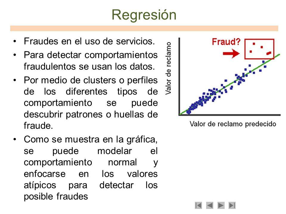 Regresión Fraudes en el uso de servicios.