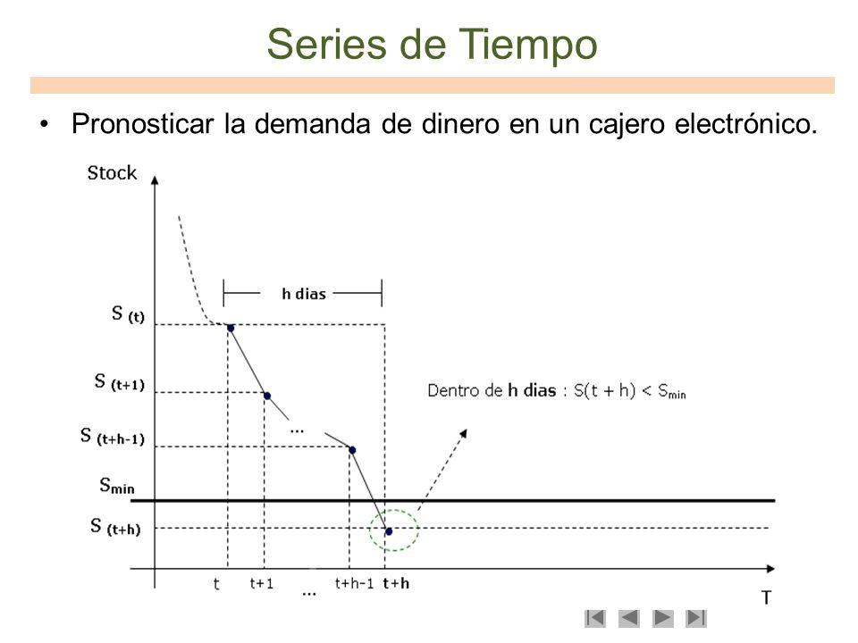 Series de Tiempo Pronosticar la demanda de dinero en un cajero electrónico.