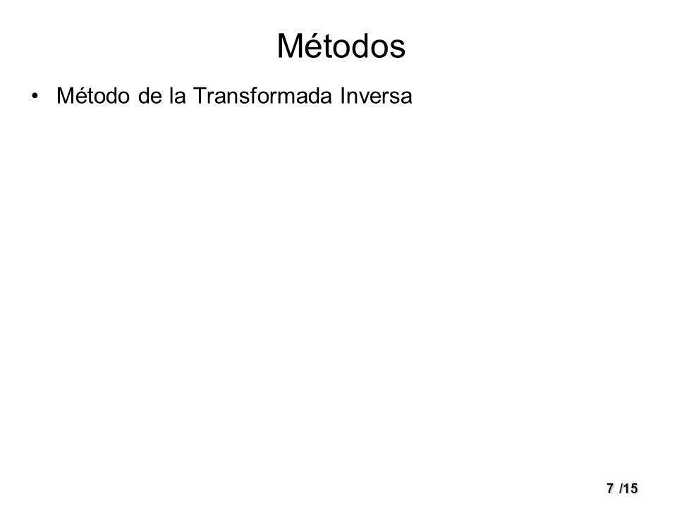 Métodos Método de la Transformada Inversa