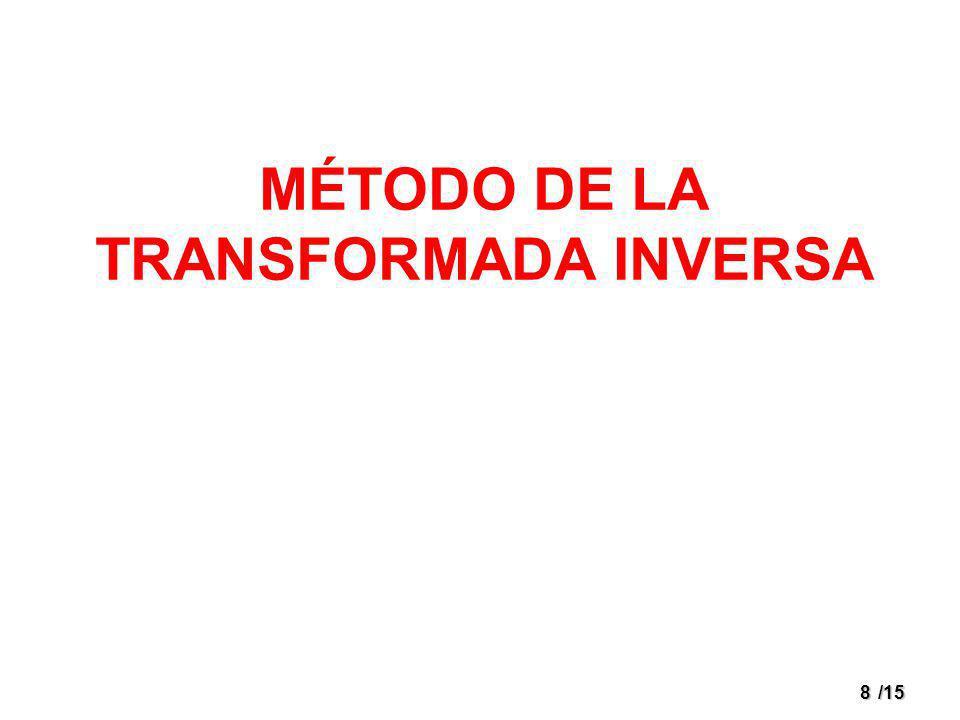 MÉTODO DE LA TRANSFORMADA INVERSA