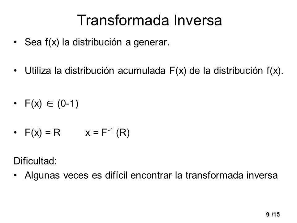Transformada Inversa Sea f(x) la distribución a generar.