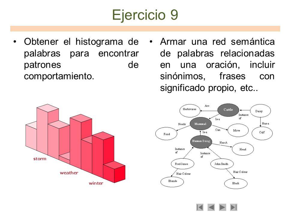 Ejercicio 9Obtener el histograma de palabras para encontrar patrones de comportamiento.