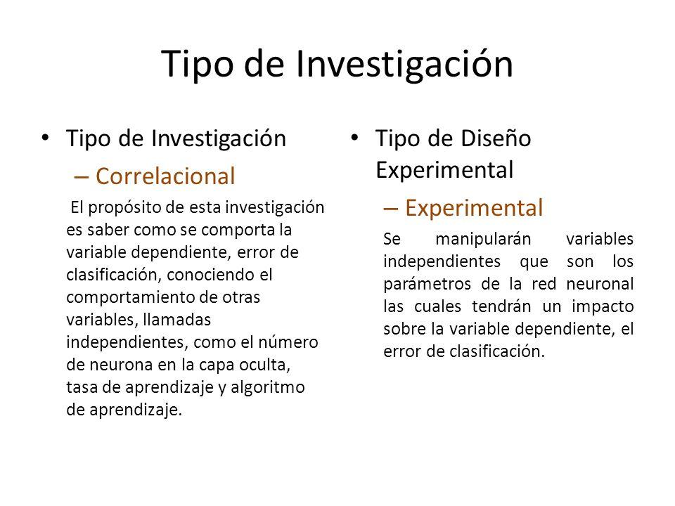 Tipo de Investigación Tipo de Investigación Correlacional