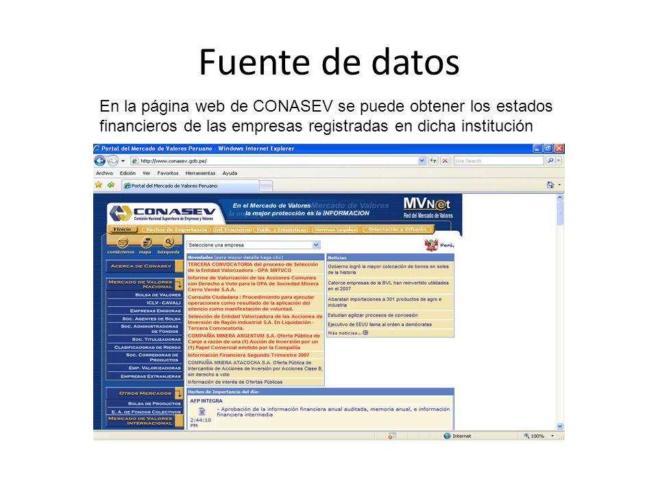 Fuente de datos En la página web de CONASEV se puede obtener los estados financieros de las empresas registradas en dicha institución.