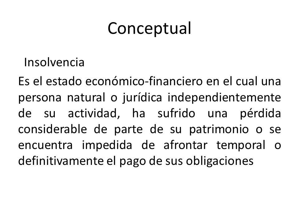 Conceptual Insolvencia