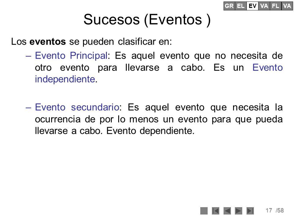 Sucesos (Eventos ) Los eventos se pueden clasificar en:
