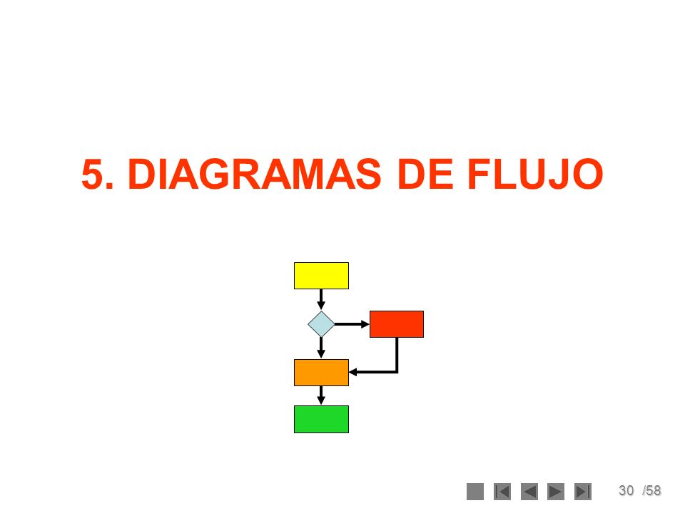5. DIAGRAMAS DE FLUJO