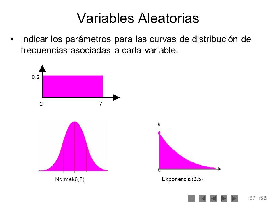 Variables Aleatorias Indicar los parámetros para las curvas de distribución de frecuencias asociadas a cada variable.