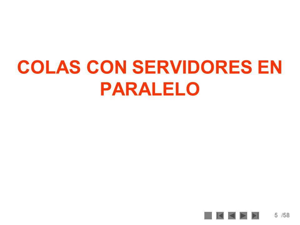 COLAS CON SERVIDORES EN PARALELO