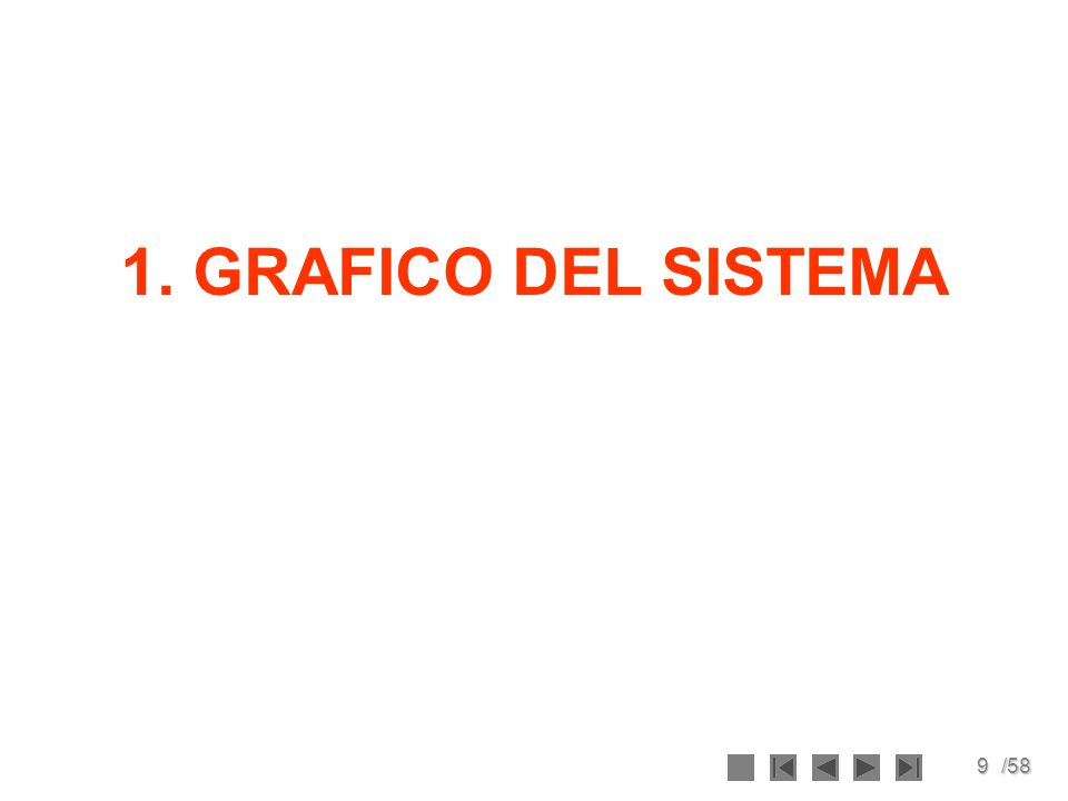 1. GRAFICO DEL SISTEMA