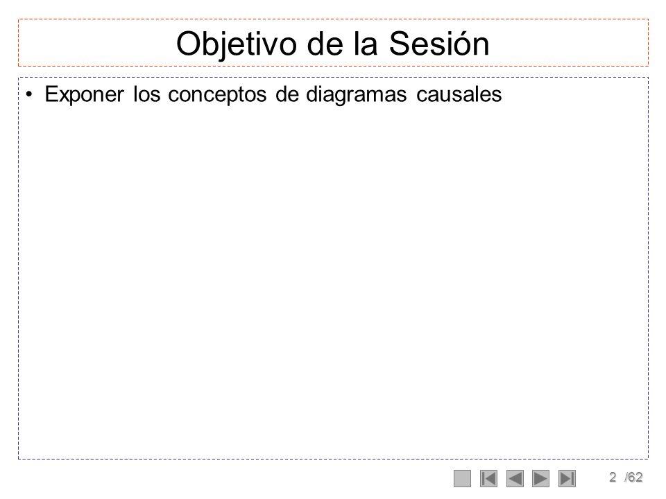 Objetivo de la Sesión Exponer los conceptos de diagramas causales