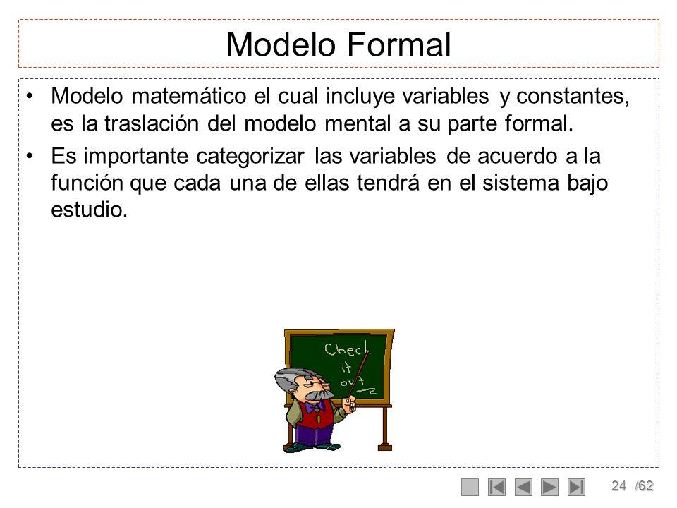 Modelo Formal Modelo matemático el cual incluye variables y constantes, es la traslación del modelo mental a su parte formal.