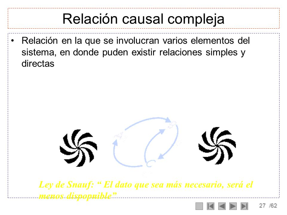 Relación causal compleja