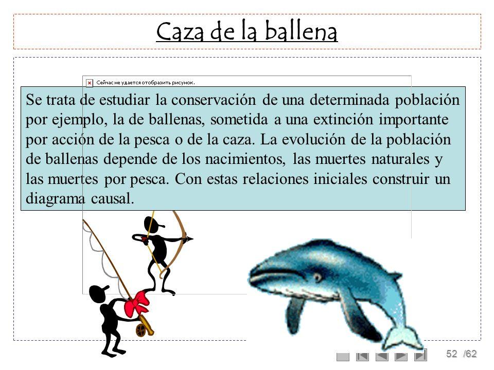 Caza de la ballena Se trata de estudiar la conservación de una determinada población.