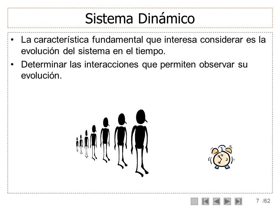 Sistema Dinámico La característica fundamental que interesa considerar es la evolución del sistema en el tiempo.