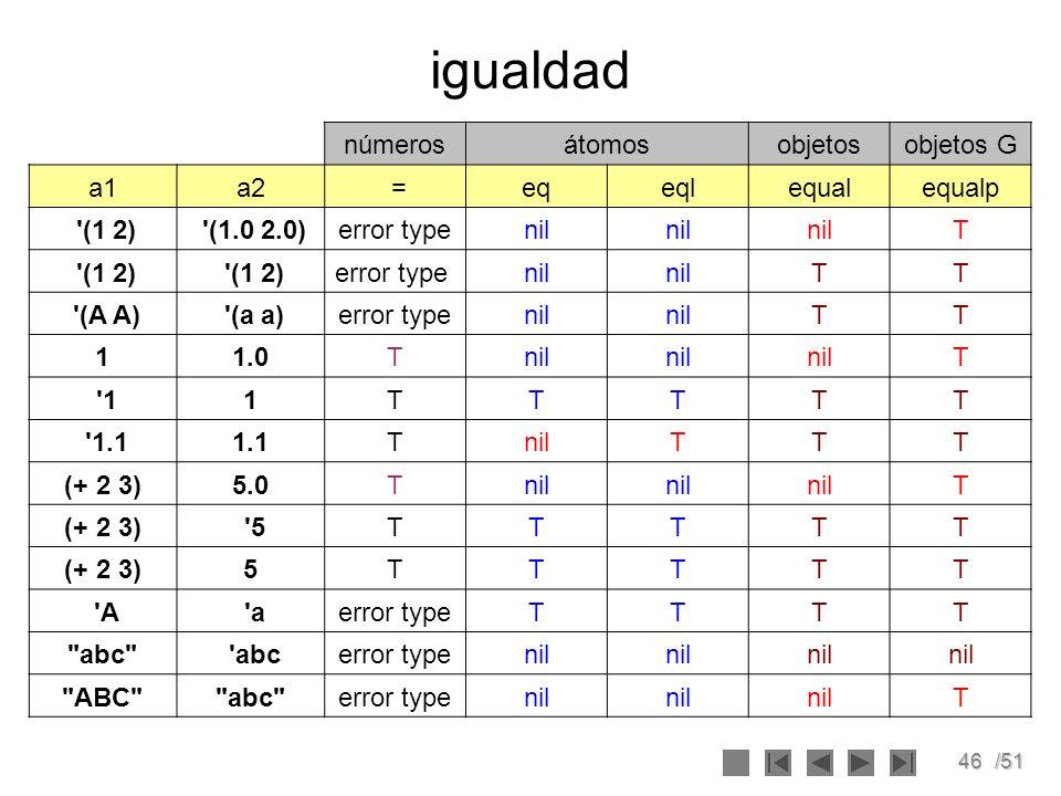 igualdad números átomos objetos objetos G a1 a2 = eq eql equal equalp