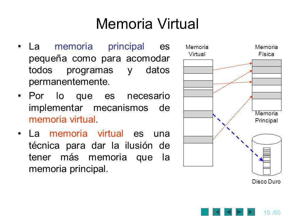 Memoria Virtual La memoria principal es pequeña como para acomodar todos programas y datos permanentemente.