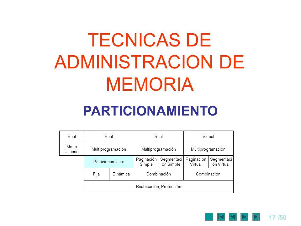 TECNICAS DE ADMINISTRACION DE MEMORIA