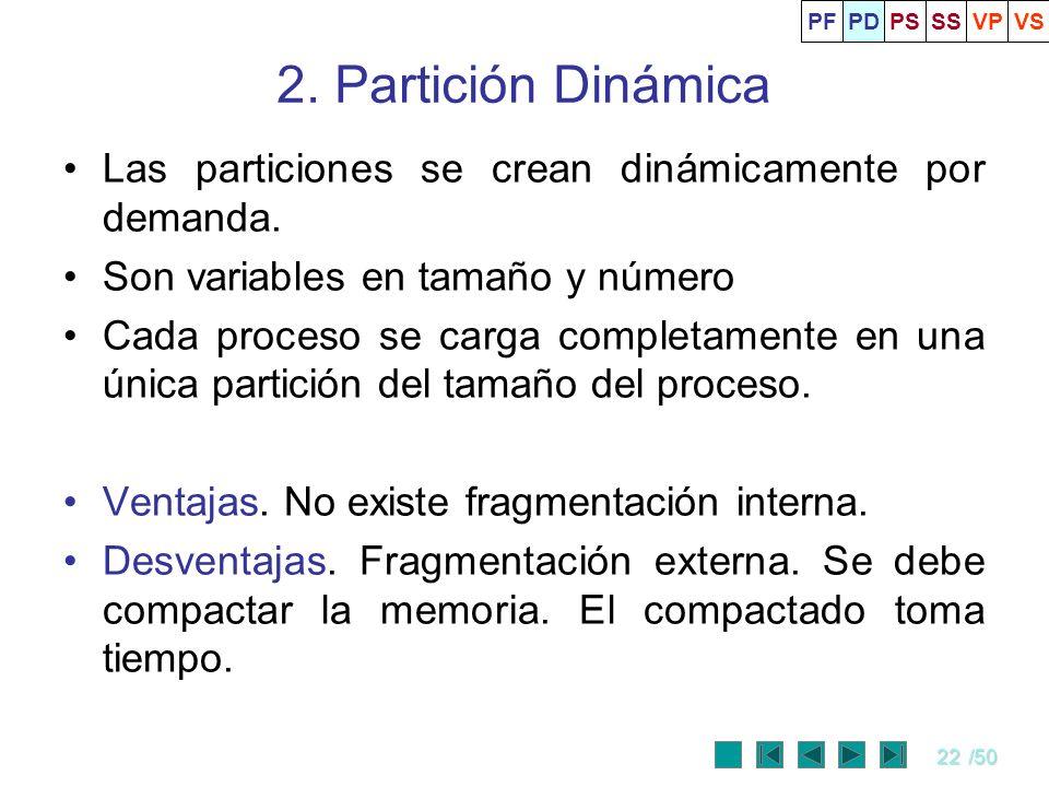 PF PD. PS. SS. VP. VS. 2. Partición Dinámica. Las particiones se crean dinámicamente por demanda.