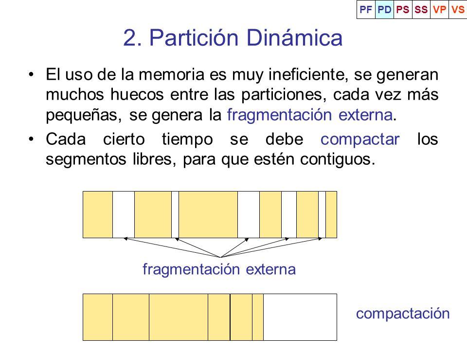 PF PD. PS. SS. VP. VS. 2. Partición Dinámica.