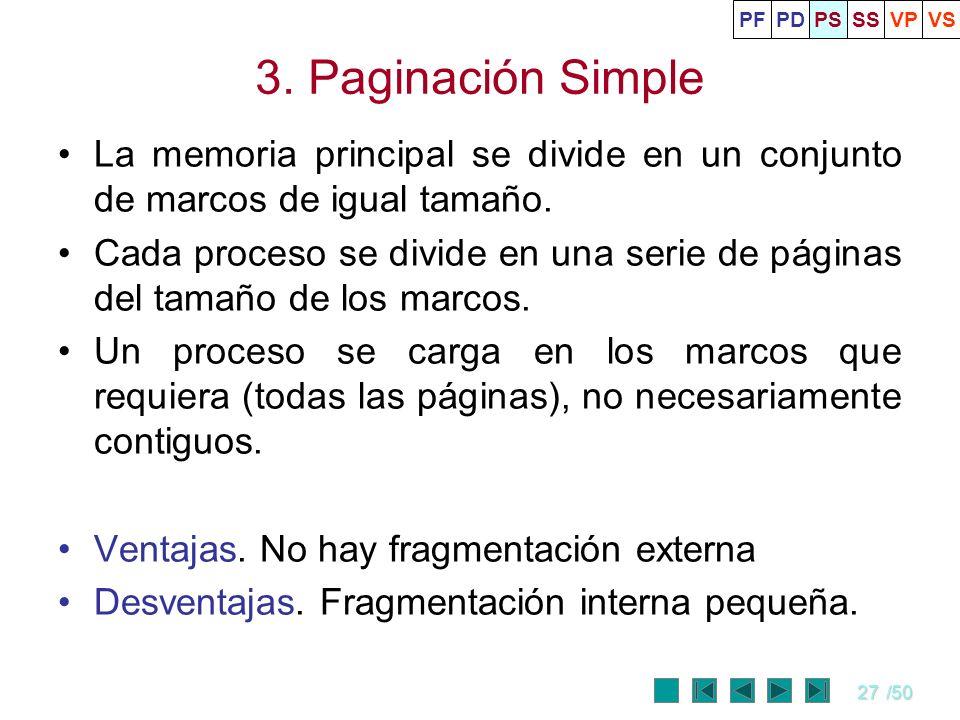 PF PD. PS. SS. VP. VS. 3. Paginación Simple. La memoria principal se divide en un conjunto de marcos de igual tamaño.