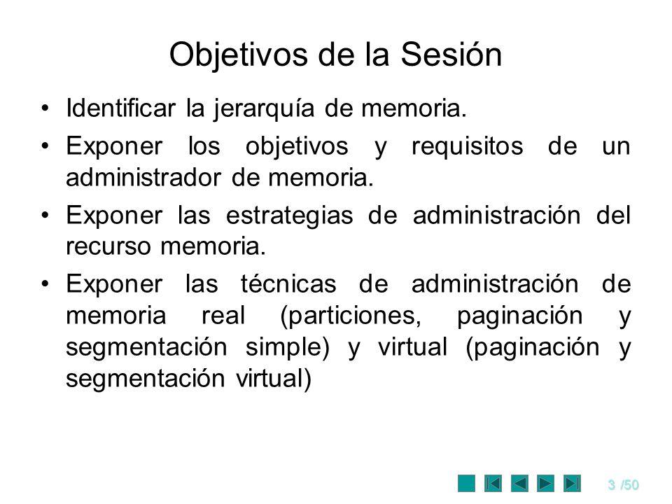 Objetivos de la Sesión Identificar la jerarquía de memoria.