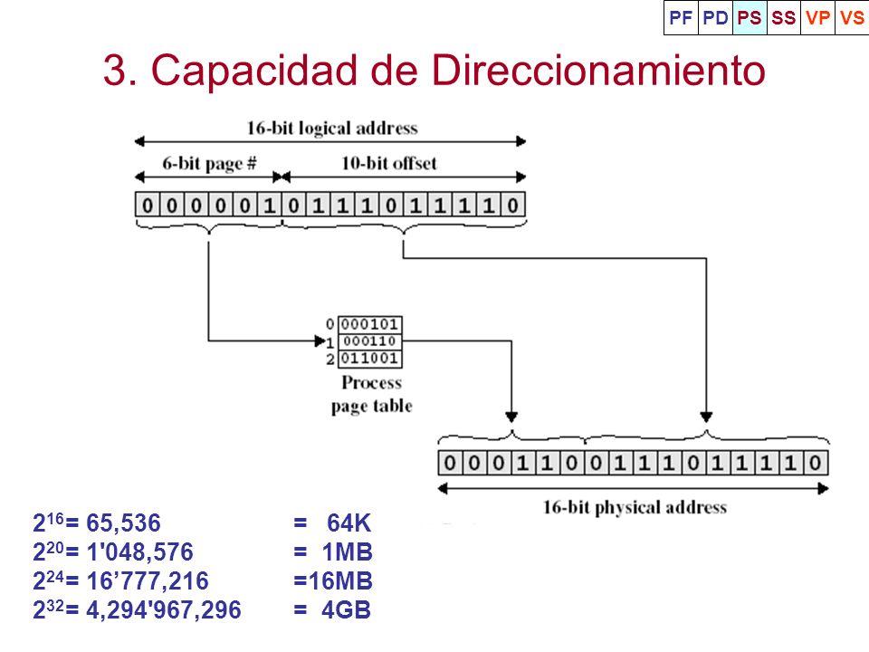 3. Capacidad de Direccionamiento