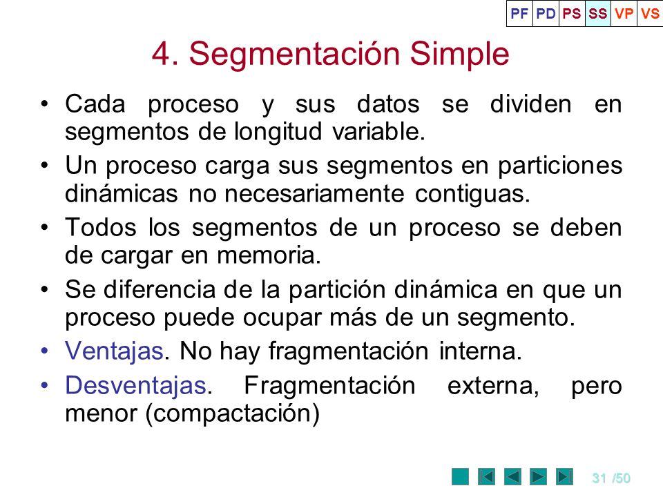 PF PD. PS. SS. VP. VS. 4. Segmentación Simple. Cada proceso y sus datos se dividen en segmentos de longitud variable.