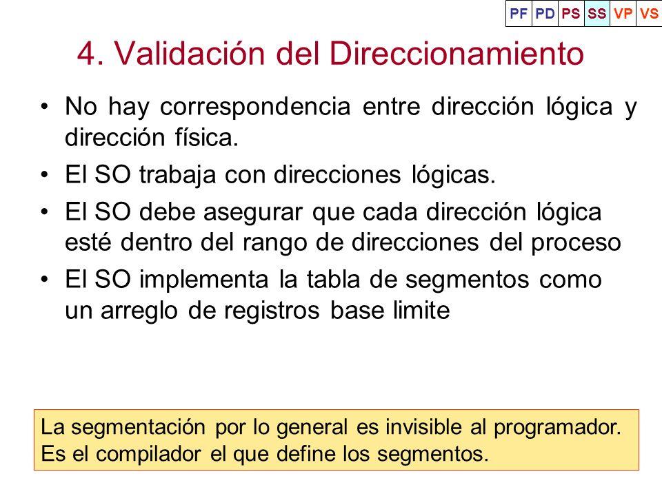 4. Validación del Direccionamiento