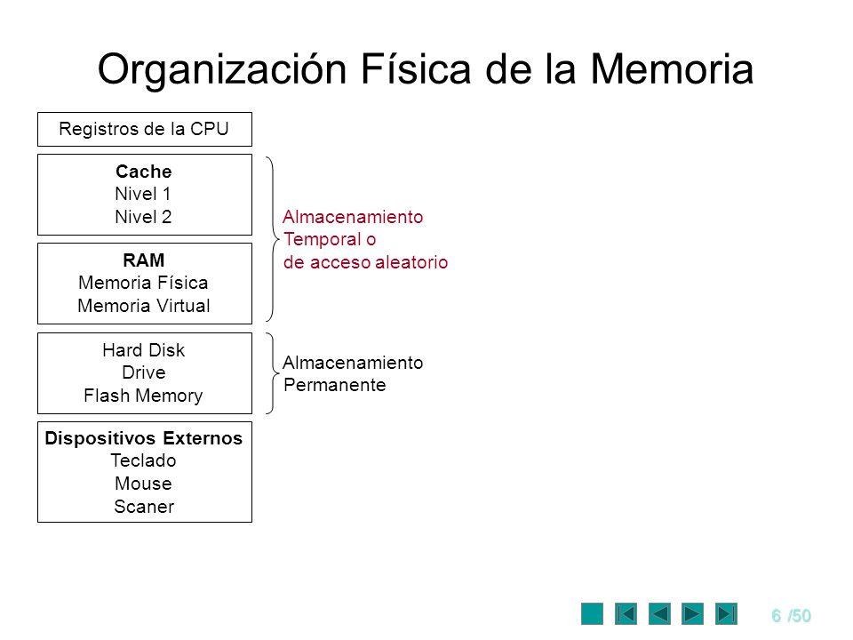 Organización Física de la Memoria