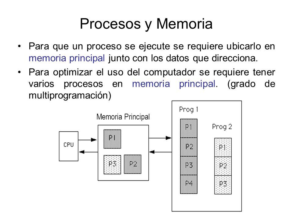 Procesos y Memoria Para que un proceso se ejecute se requiere ubicarlo en memoria principal junto con los datos que direcciona.