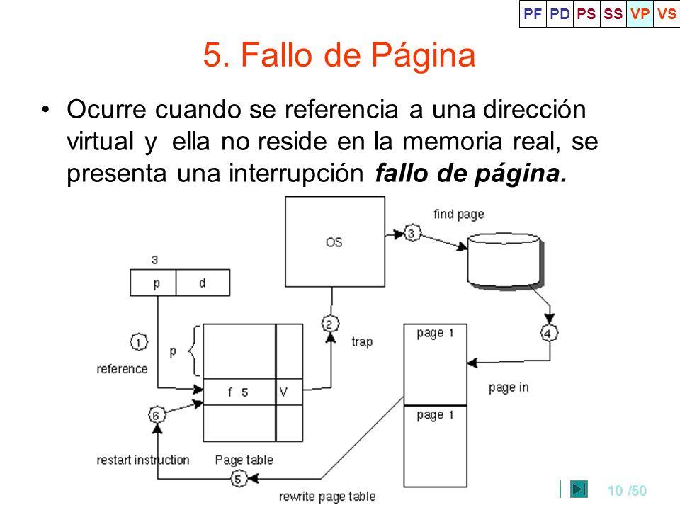 PFPD. PS. SS. VP. VS. 5. Fallo de Página.
