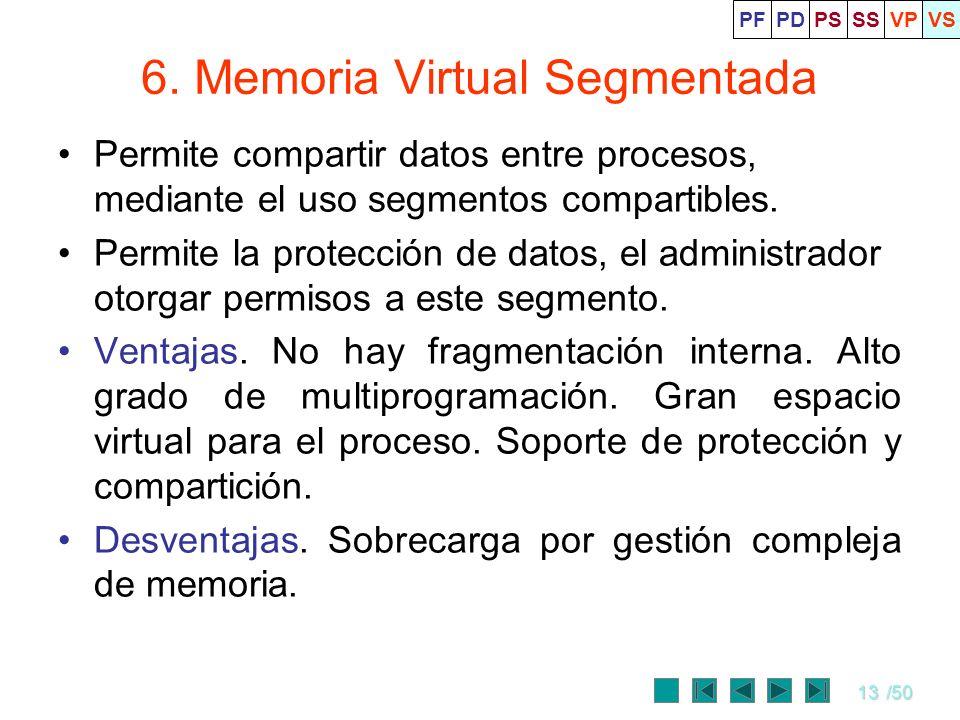6. Memoria Virtual Segmentada