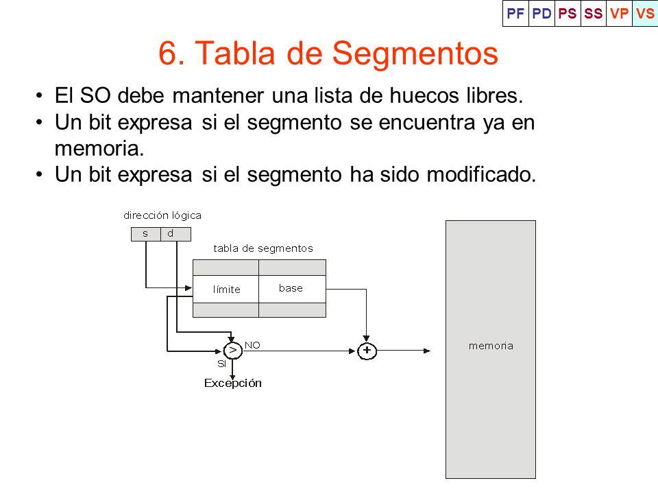 6. Tabla de Segmentos El SO debe mantener una lista de huecos libres.