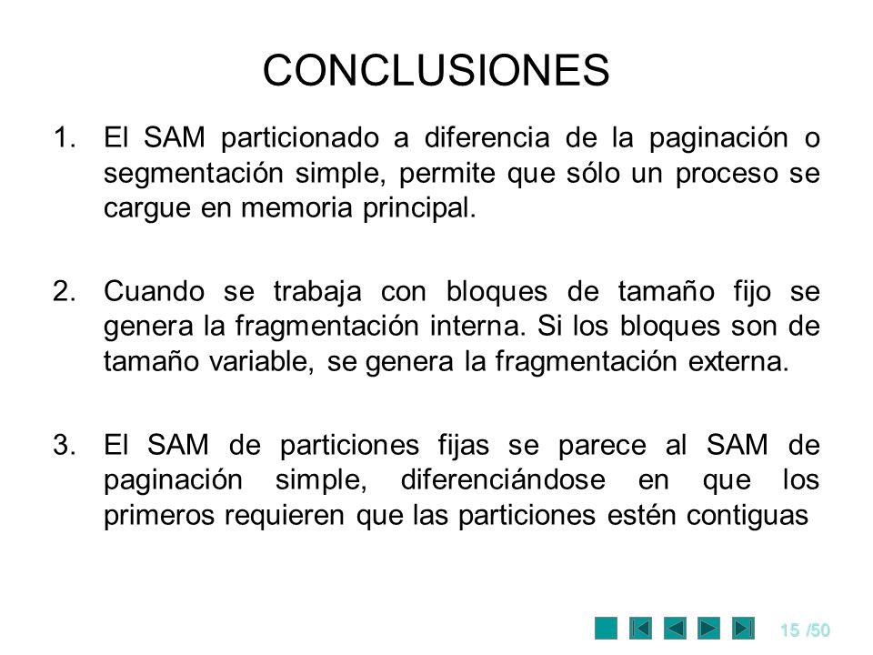 CONCLUSIONES El SAM particionado a diferencia de la paginación o segmentación simple, permite que sólo un proceso se cargue en memoria principal.