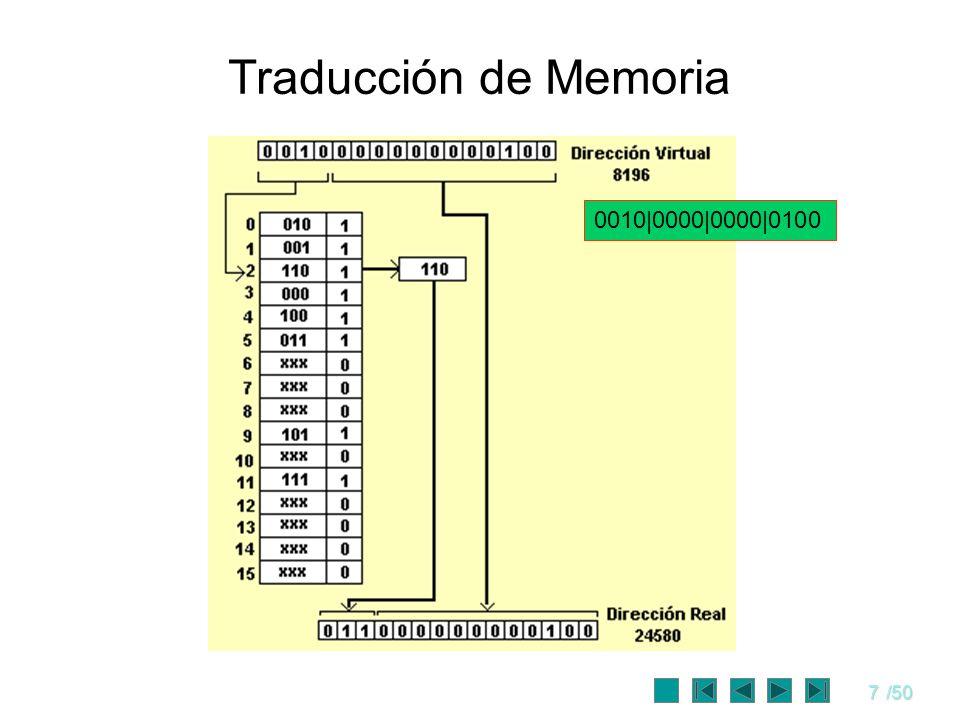 Traducción de Memoria 0010|0000|0000|0100