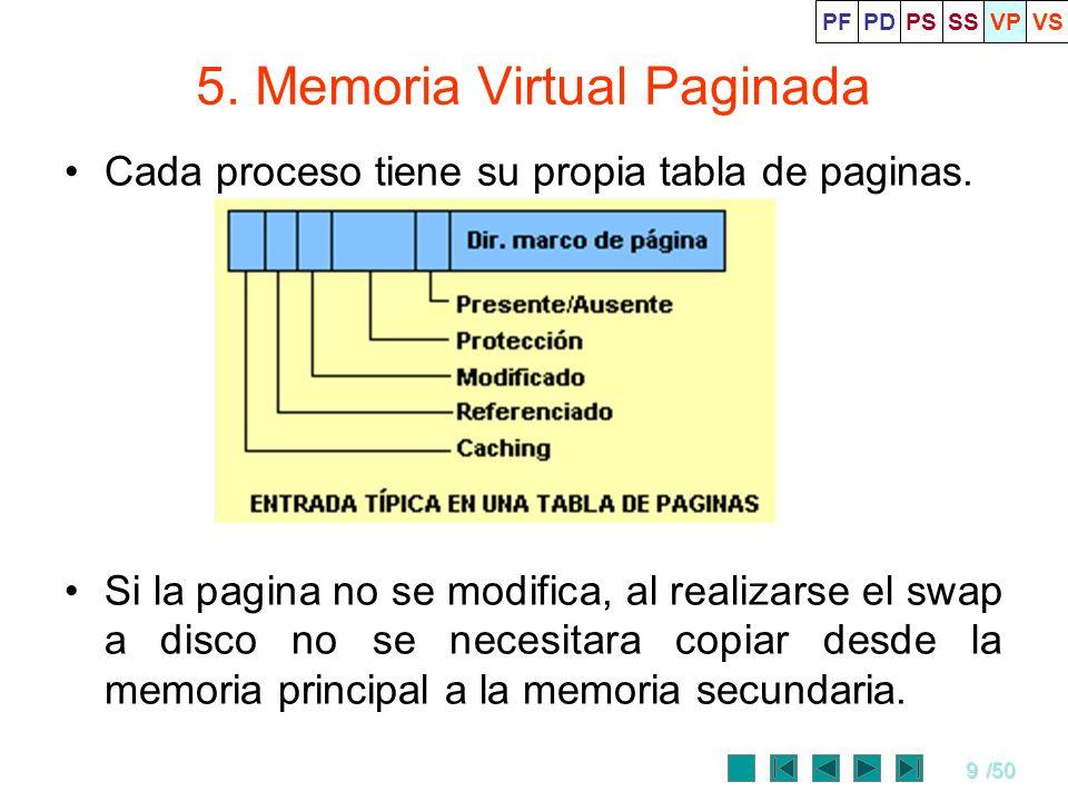 5. Memoria Virtual Paginada