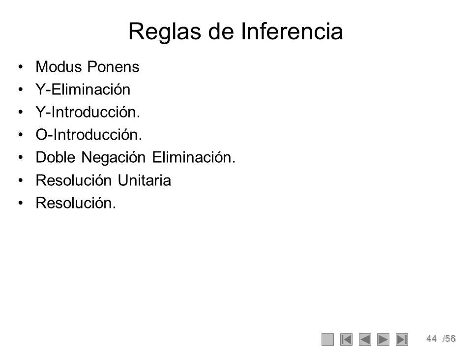 Reglas de Inferencia Modus Ponens Y-Eliminación Y-Introducción.