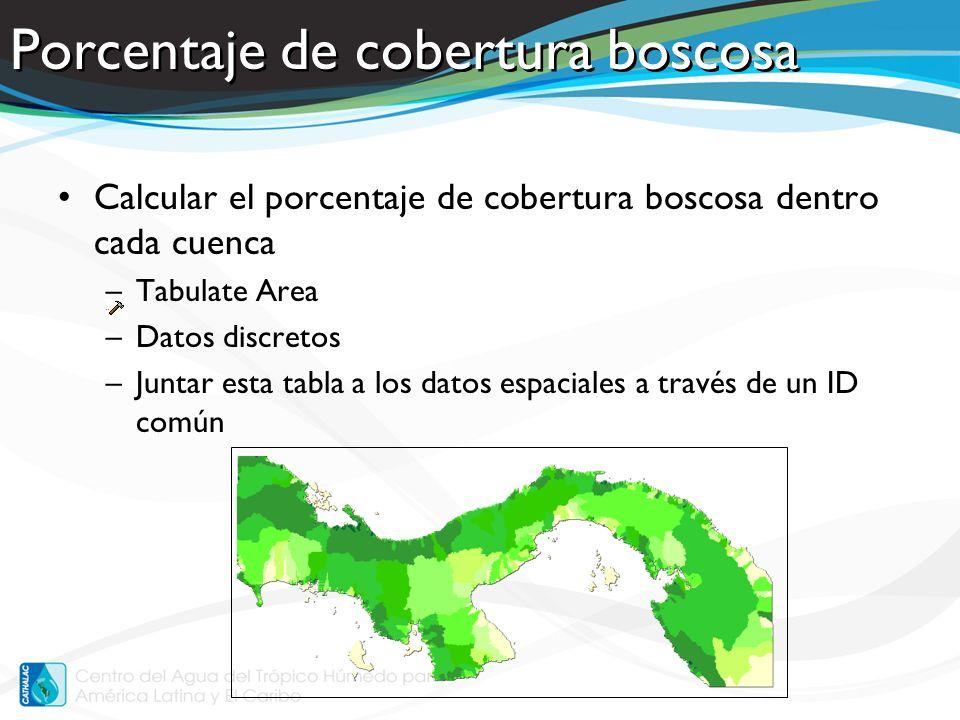 Porcentaje de cobertura boscosa