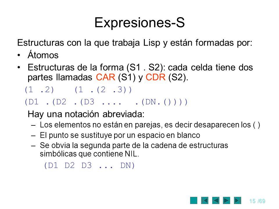 Expresiones-S Estructuras con la que trabaja Lisp y están formadas por: Átomos.