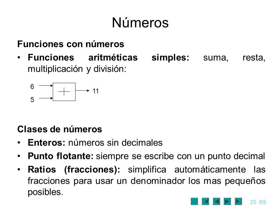 Números Funciones con números